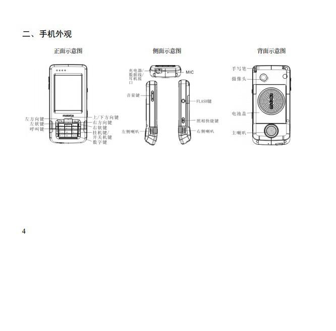 万利达MV218手机使用说明书