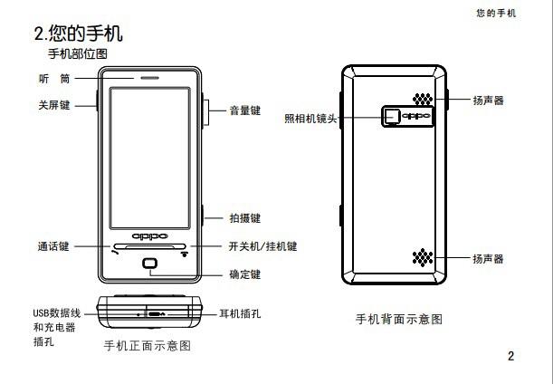 OPPO手机T9型说明书