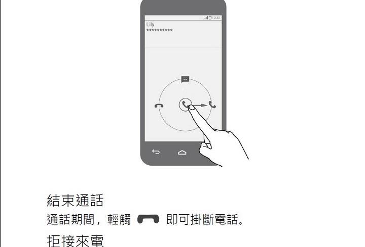 华为Ascend Y320手机说明书