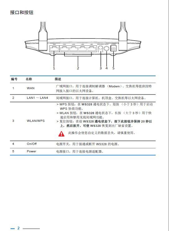 华为WS328无线路由器使用说明书