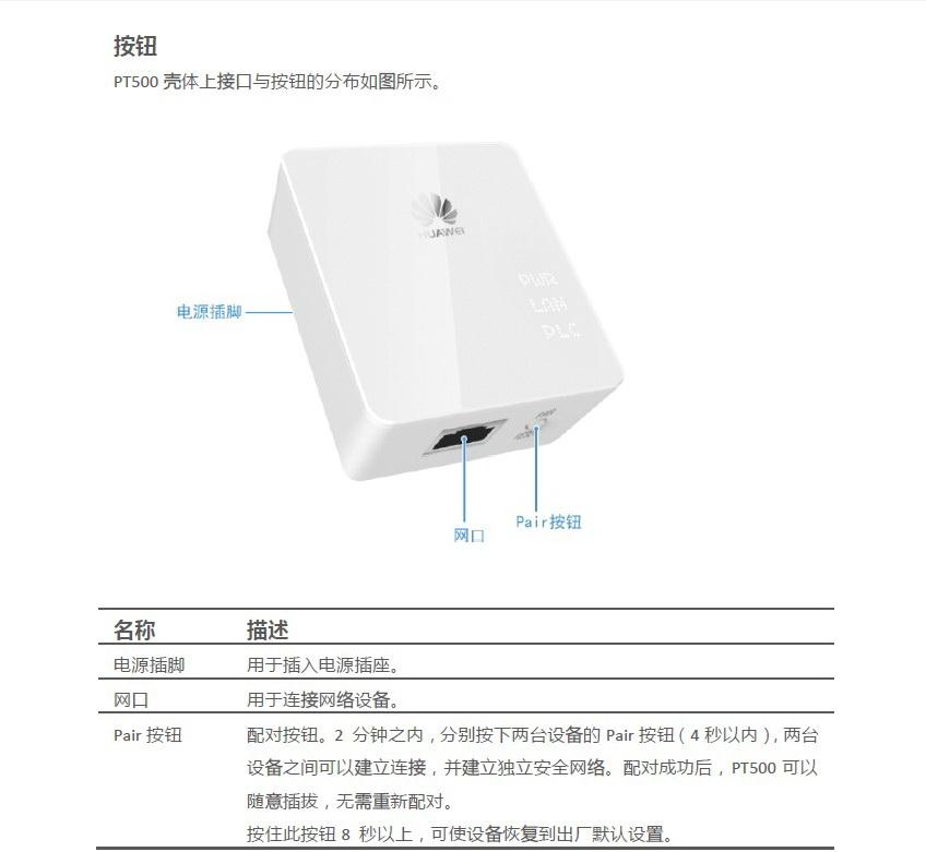 华为PT500无线路由器使用说明书