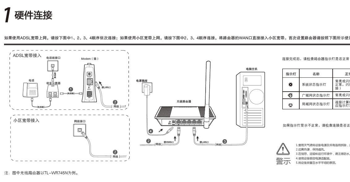 TP-LINK TL-WR745N无线路由器快速安装指南