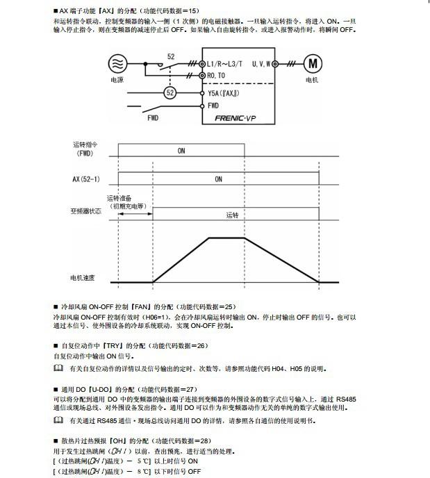 富士FRN55F1E-4C变频器说明书