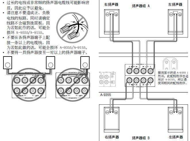 安桥音箱功放a-9555型使用说明书