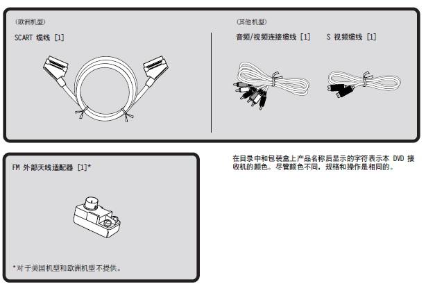 安桥DVD接收机DR-S501型使用说明书