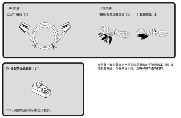安桥DVD接收机DR-UN7型使用说明书