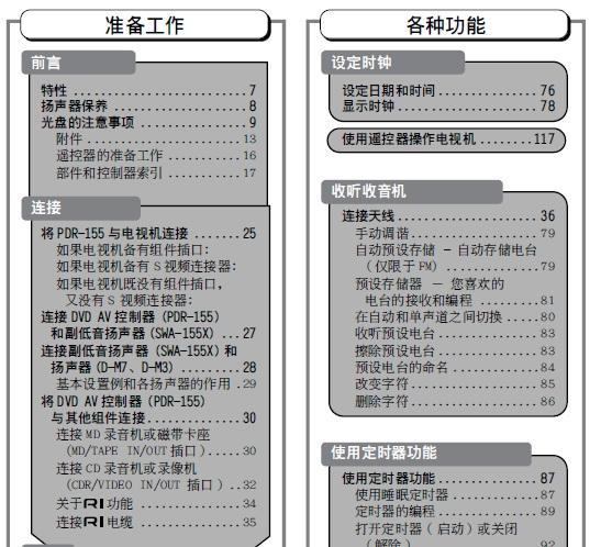 安桥DVD播放机L-DR7型使用说明书