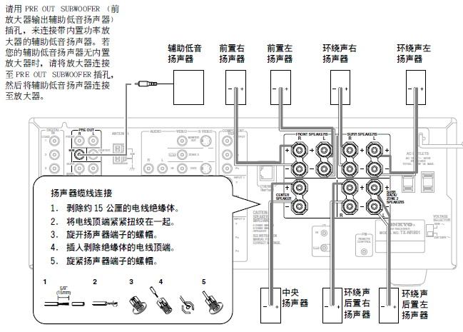 安桥av接收机tx-sr404型使用说明书