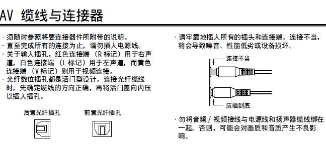 安桥AV接收机TX-SR500型使用说明书