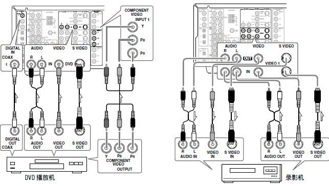 安桥AV接收机TX-SR501E型使用说明书