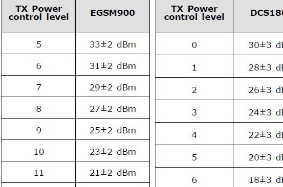 SAMSUNG SGH-C400手机说明书