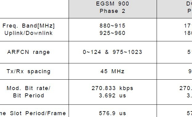 SAMSUNG SGH-B100手机说明书