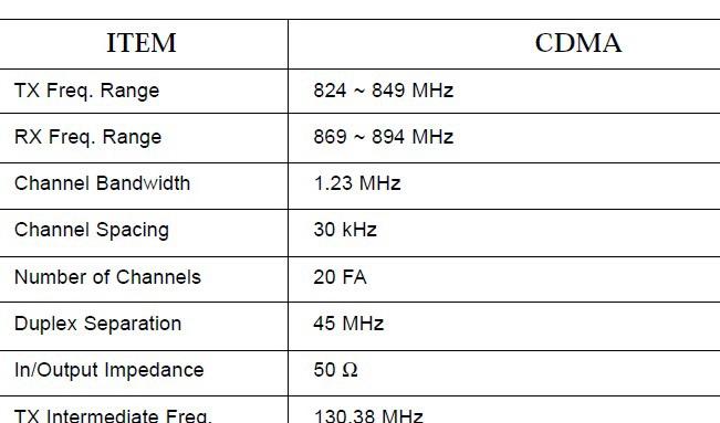 SAMSUNG SCH-A302手机说明书