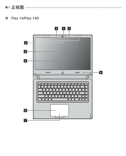 联想IdeaPad Flex 14笔记本电脑使用说明书