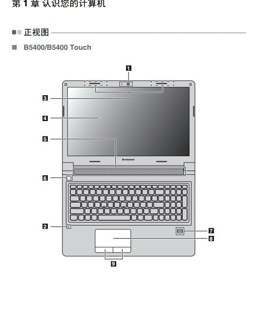联想Lenovo M5400 touch笔记本电脑说明书