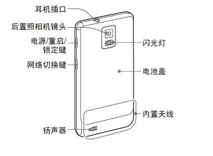三星SCH-i919手机使用说明书