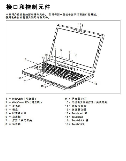 富士通CELSIUS H910笔记本电脑说明书