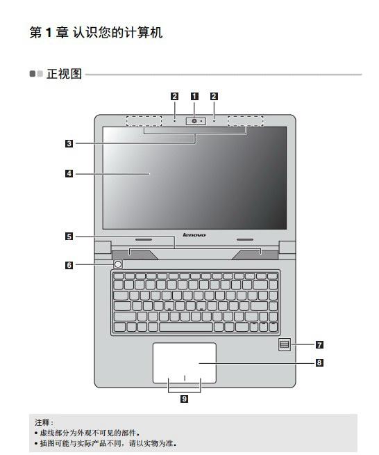 联想Lenovo M4400笔记本电脑说明书