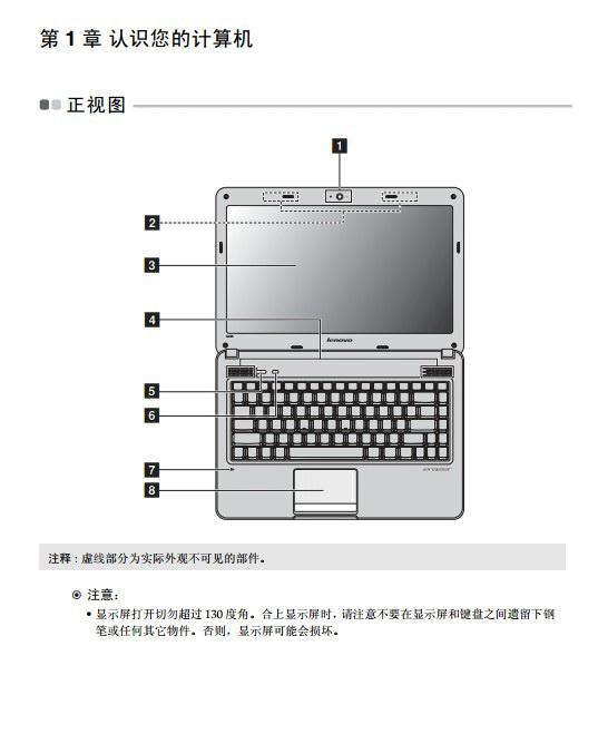 联想lenovoerazern485笔记本电脑说明书