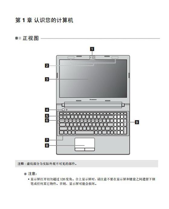 联想Erazer Z501笔记本电脑使用说明书