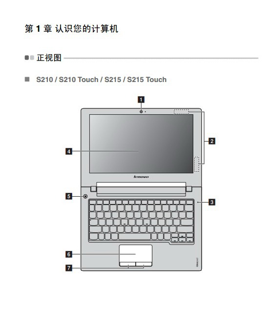 联想S215touch笔记本电脑使用说明书