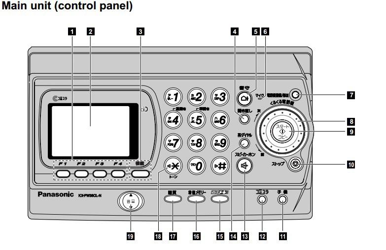 松下 KX-PW38CL/KX-PW48CL传真机说明书
