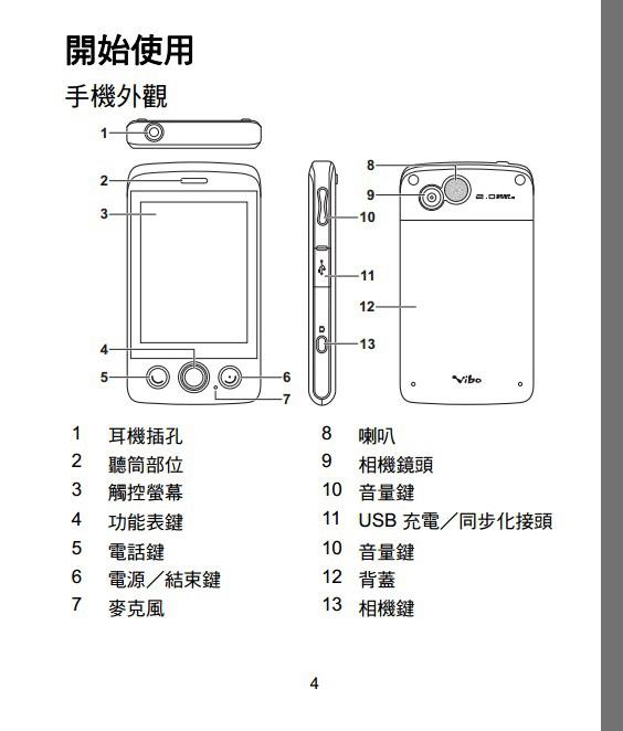 T588触控萤幕手机使用说明书