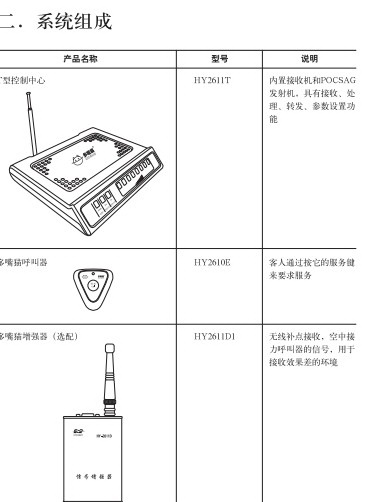 HY-2611T无线呼叫管理系统使用说明书