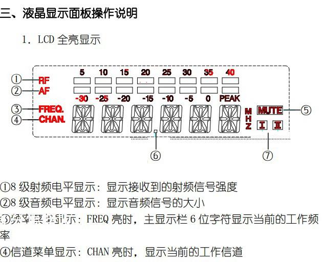 湖山DS-U5B无线麦克风系统说明书