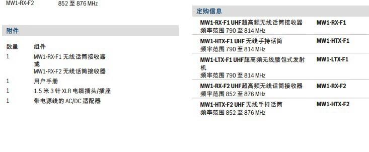 博世 MW1‑RX‑Fx 无线话筒接收器说明书