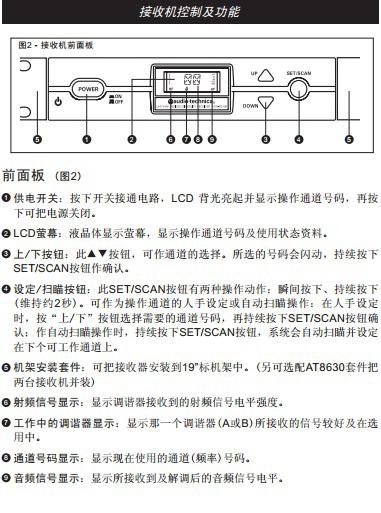 铁三角ATW-2000系列UHF 频段分集式无线系统说明书