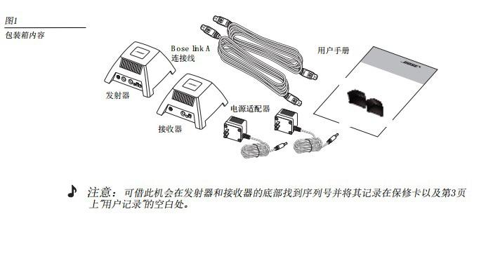 BOSE Link AL8无线音频连接系统用户手册