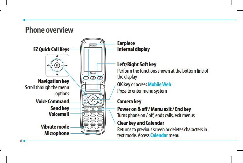 泛泰 Breeze II手机说明书