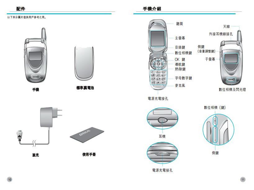 泛泰 G600手机说明书