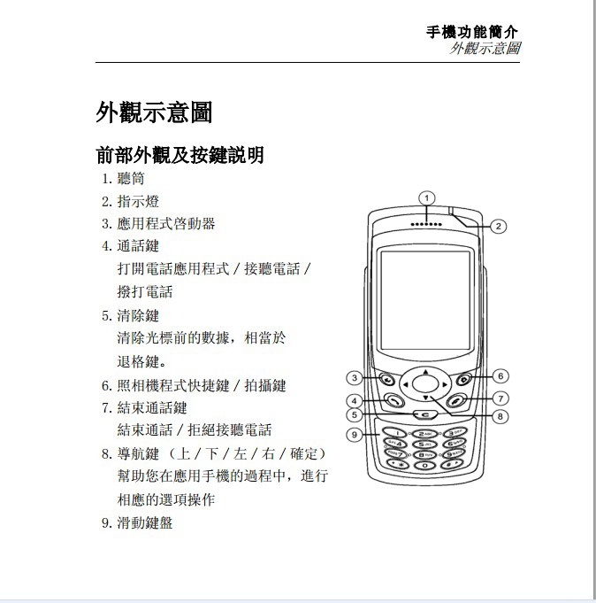 Xplore M28移动电话(中文)说明书