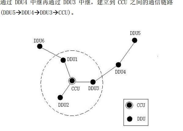 技卓科技JZ896A无线自组网模块说明书