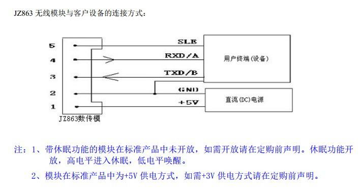 JZ863-868-915M微功率无线模块使用说明书