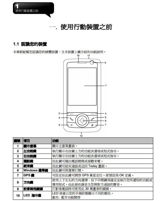 技嘉MS800+加强版手机使用说明书