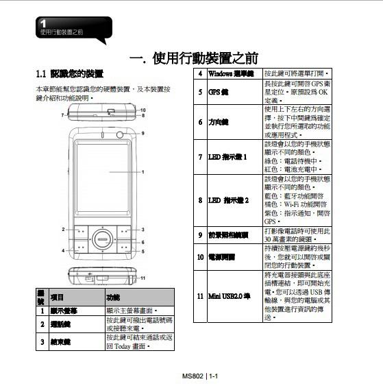 技嘉MS802手机使用说明书