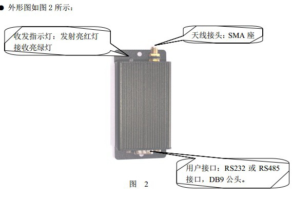 JZ230C小功率无线数传电台说明书