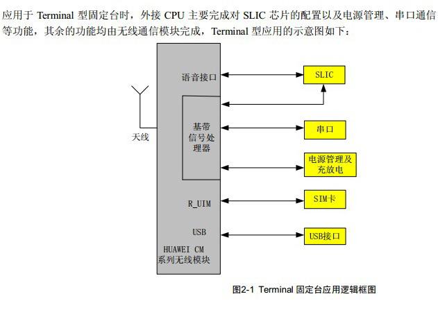 HUAWEI/CM300系列无线固定台用户手册