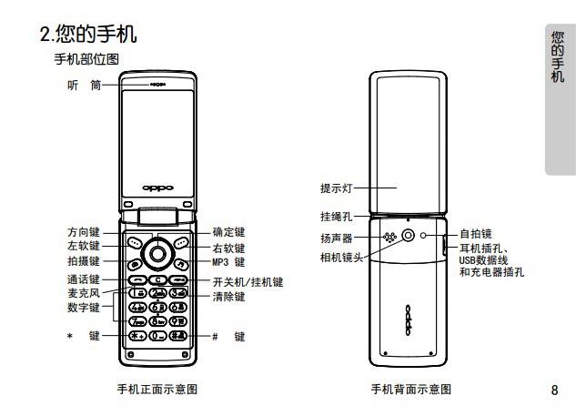 OPPO U521手机使用说明书