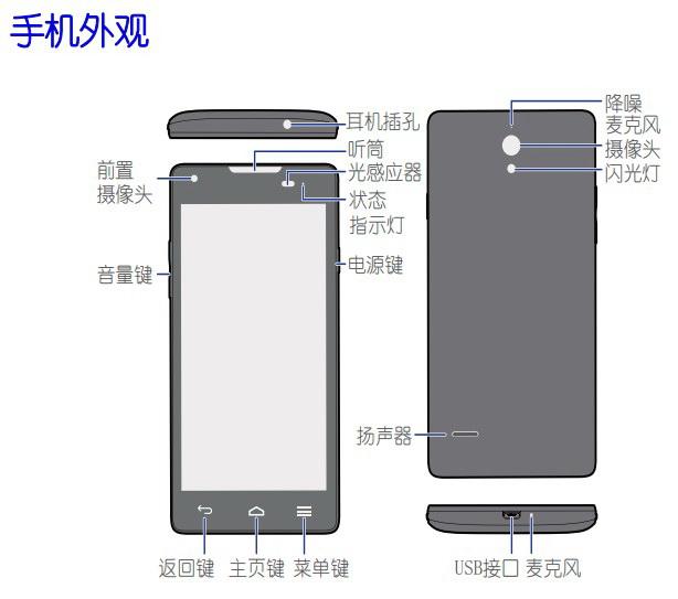华为G700手机说明书