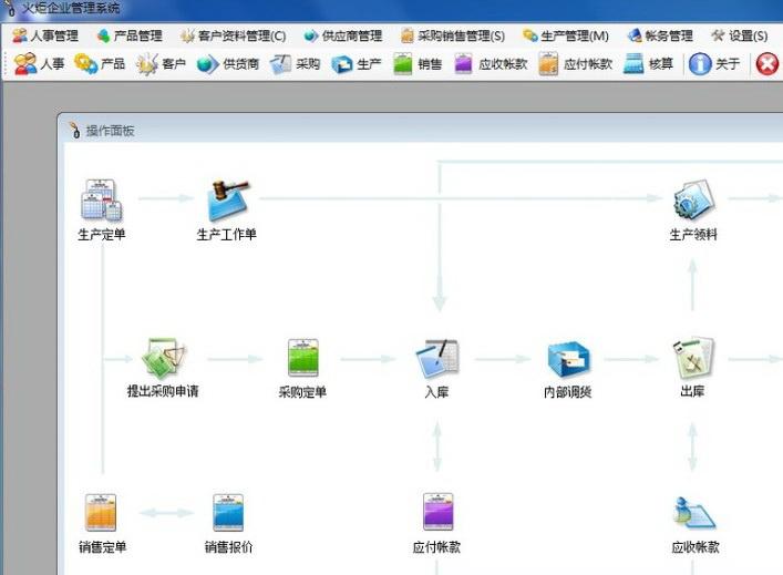 火炬企业管理系统