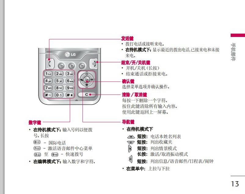 乐金手机KG928型使用说明书