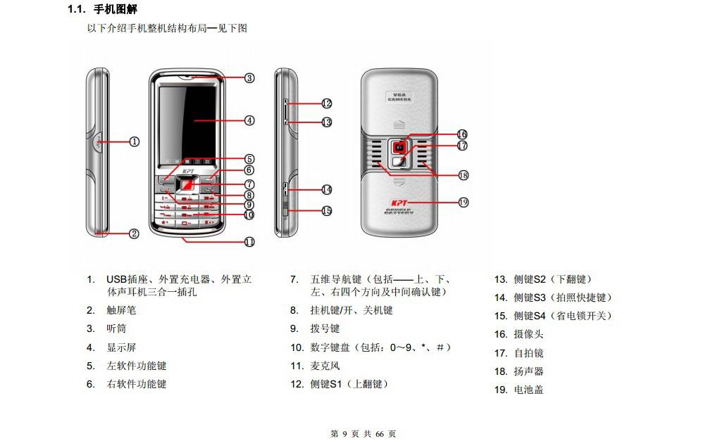 港利通手机KP135型使用说明书