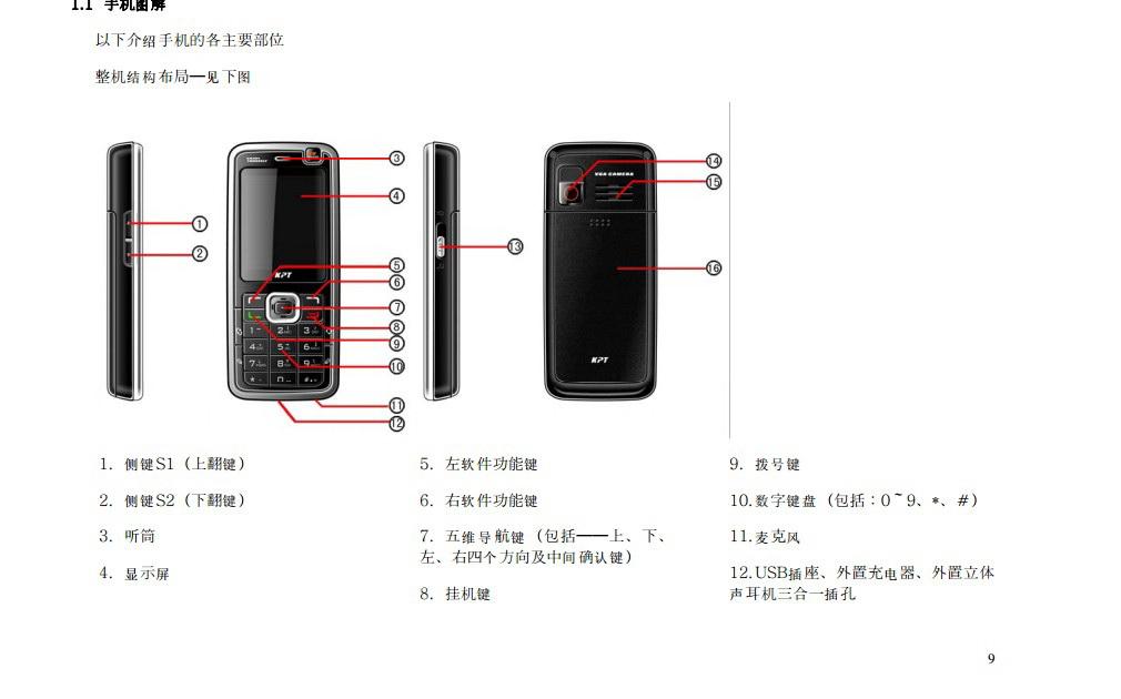 港利通手机KPB3330型使用说明书
