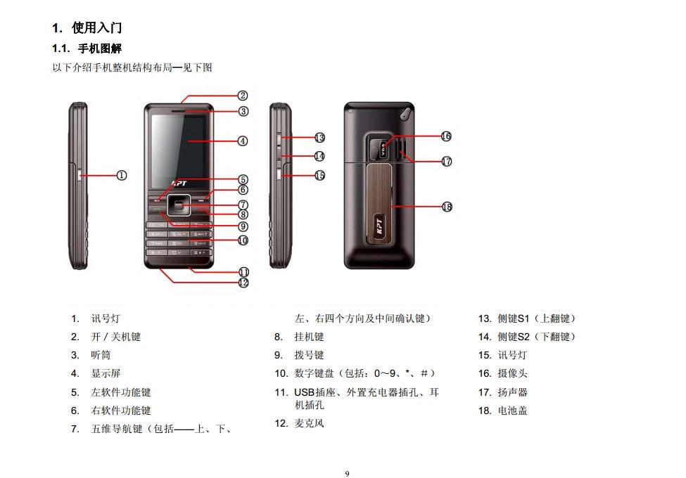 港利通手机KB188型使用说明书
