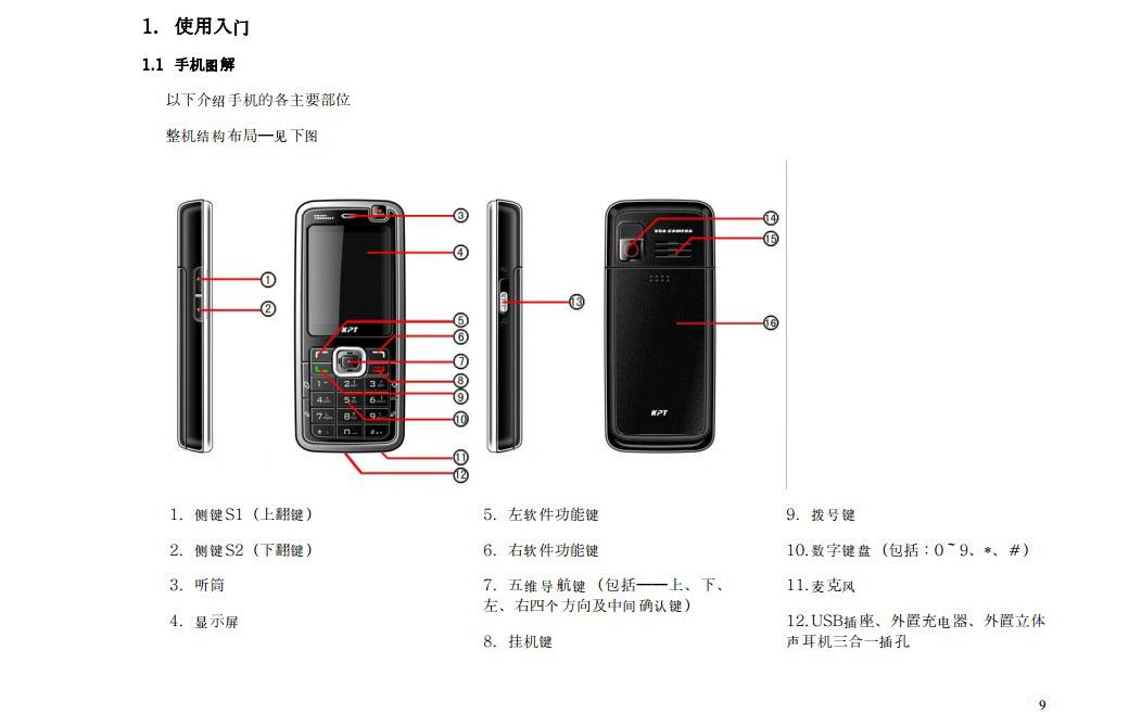 港利通手机KB153型使用说明书