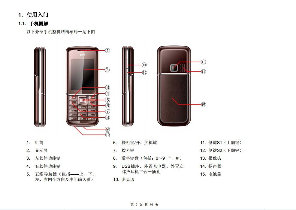 港利通手机B8800型说明书
